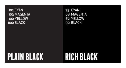 http://blog.progravix.com/wp-content/uploads/2012/03/black_vs_black.jpg