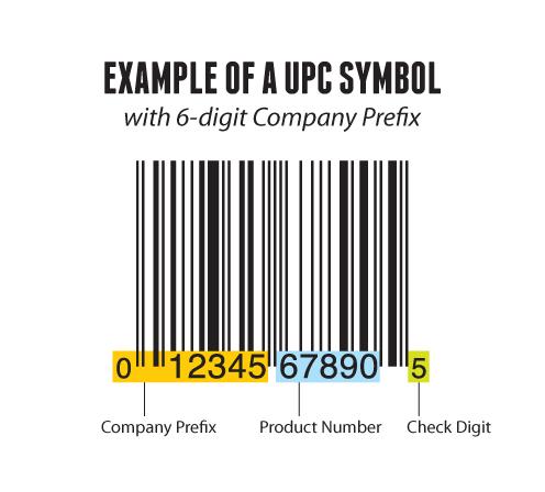 2012 upc code book pdf